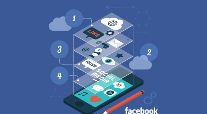 Facebook App Development