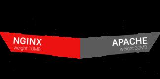 Apache vs Nginx